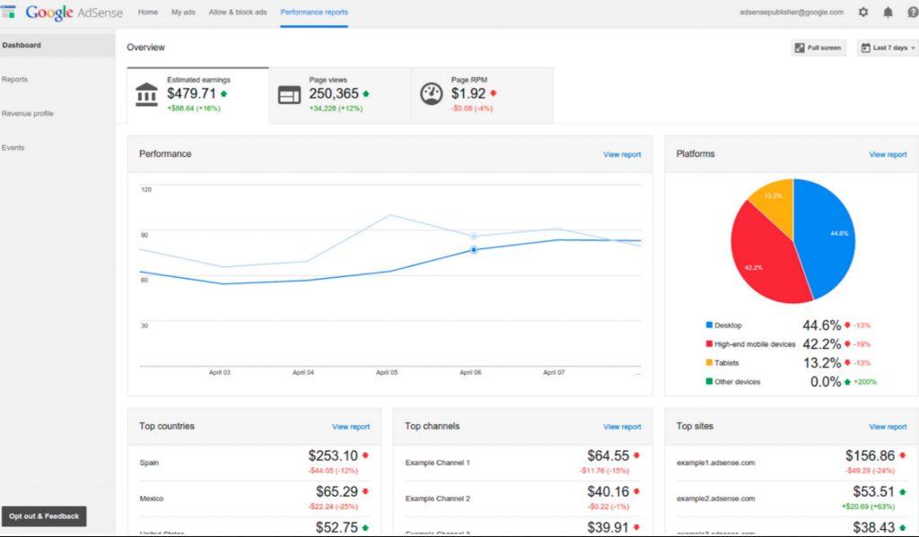 Google Adsense页面速度和性能