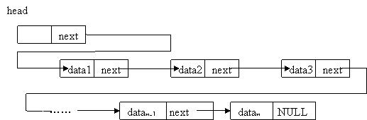 c语言链表