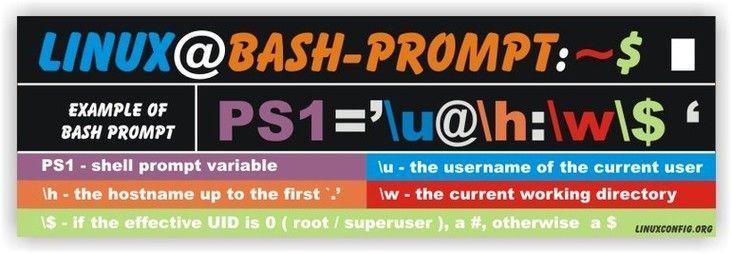 linux-bash-prompt