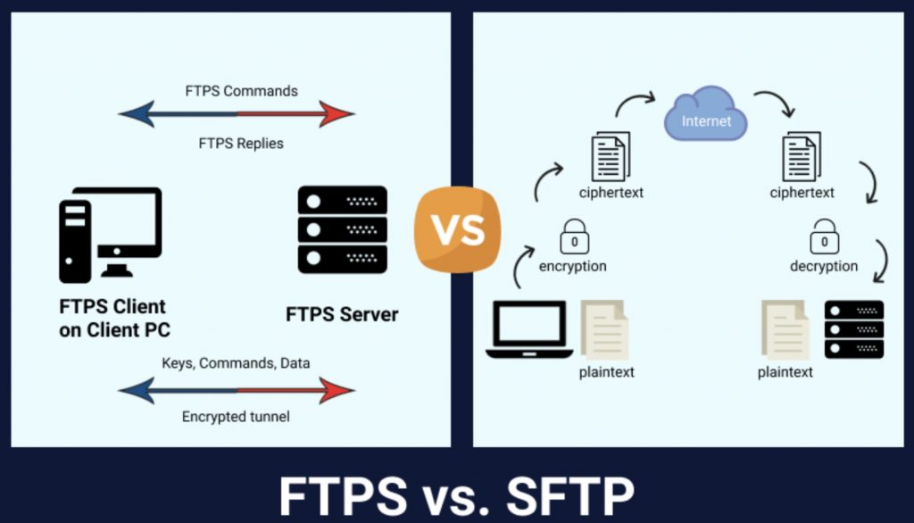 sftp vs ftp
