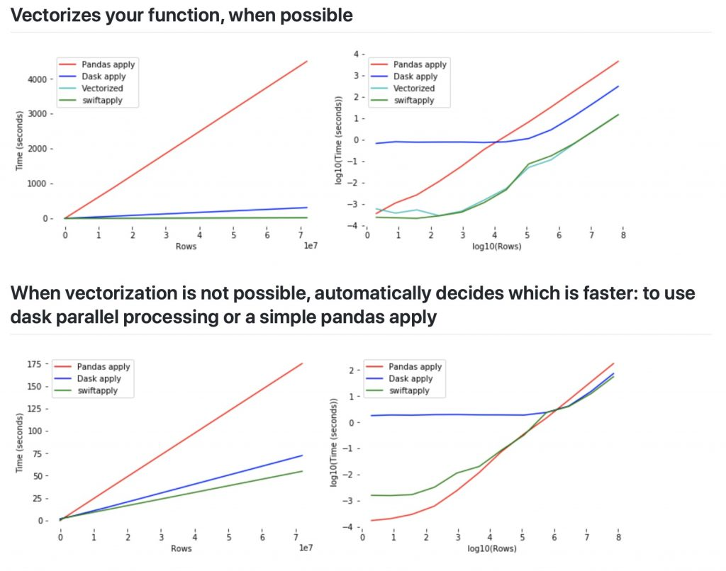 dataframe不同处理方式性能对比2