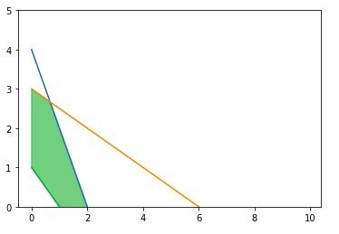 python-matplotlib-find-between-1