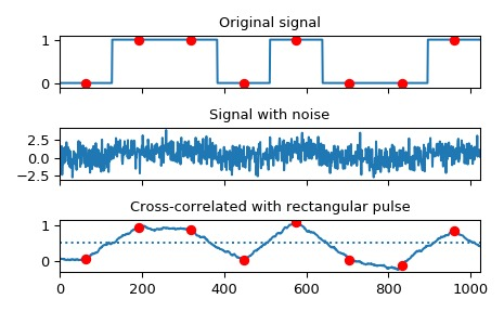 ../_images/scipy-signal-correlate-1.png