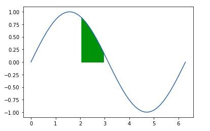 python-matplotlib-fill-between2-